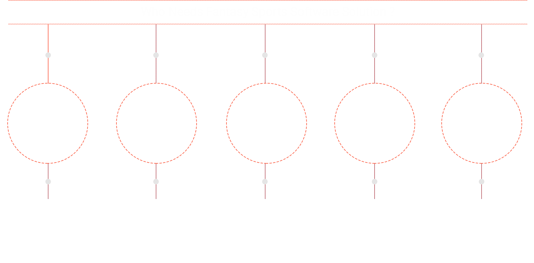 who needs fantasy sports software solutions?