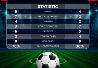 Fantasy Soccer Statistics