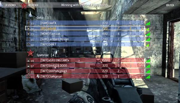Call Of Duty Tournament - Team Deathmatch