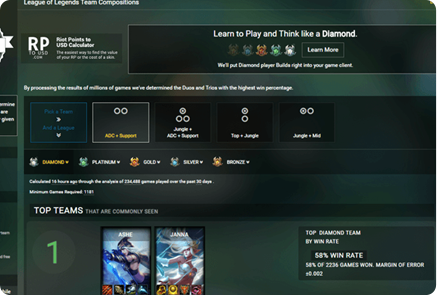 Custom League Of Legends Software