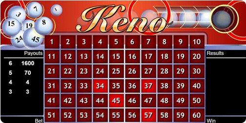 Cryptobased Keno Game Software Development