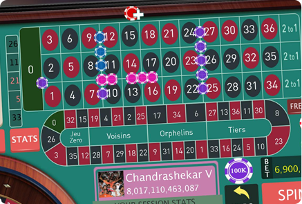 Roulette Mobile App Development