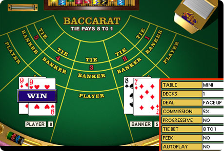 Baccarat Betting