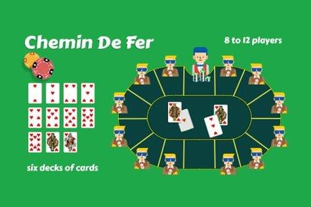 Chemin De Fer Baccarat Game Variations