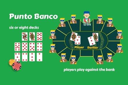 Punto Banco Baccarat Game Variations